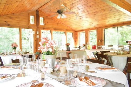 Choose Blue Ridge, Georgia for an Intimate Wedding or Reception